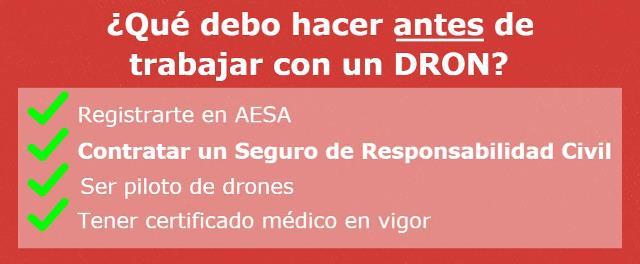 reglas trabajo con drones
