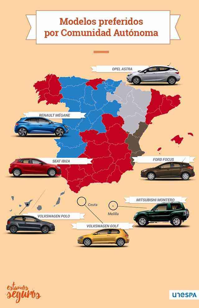 Los modelos de coches más utilizado en España.