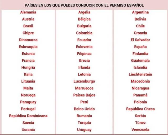 Tabla con el LISTADO DE PAÍSES EN LOS QUE PUEDES CONDUCIR CON EL CARNET EUROPEO ESPAÑOL