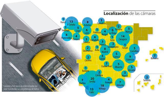 Mapa de las cámaras que se van a instalar para la vigilancia del cinturón de seguridad.