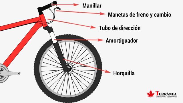 Partes de bici en la zona delantera.