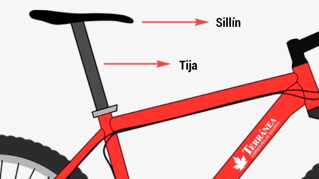 Partes de la bicicleta: asiento