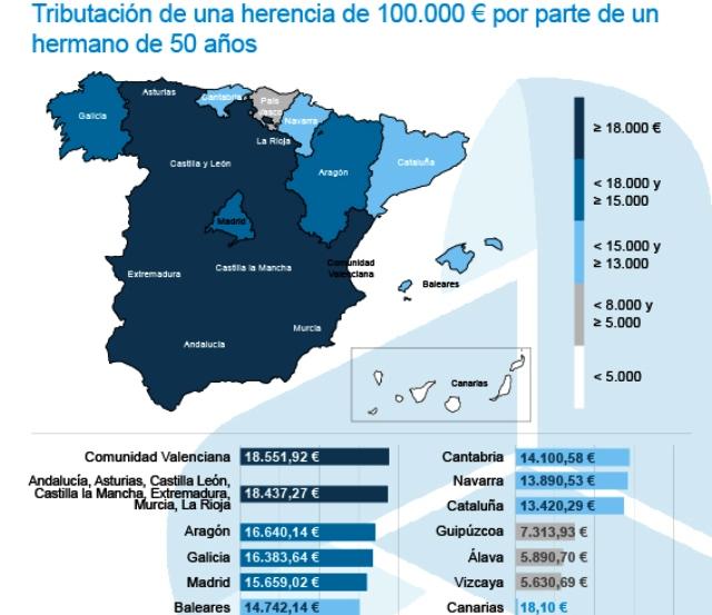 fiscalidad 2019 herencias ICEA