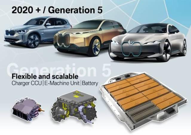 BMW y sus coches y baterías del futuro