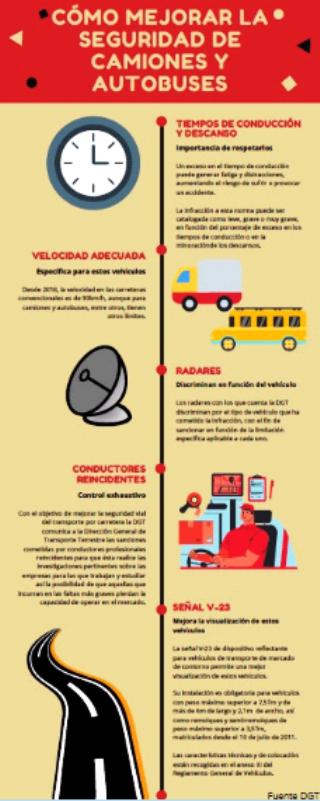 Infografía DGT camiones y autobuses y controles